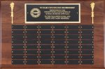 Genuine Walnut Perpetual Plaques Perpetual Plaques